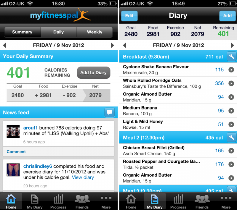 MyFitnessPal-Food-Diary-App-Review